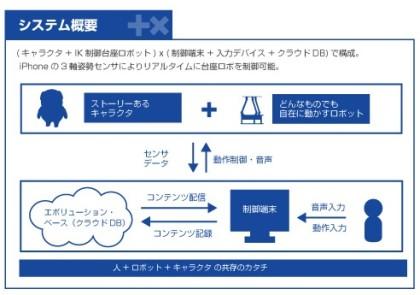 tasukakeru-release151204