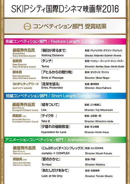 IDCF2016_winners