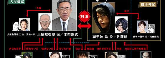 木梨憲武、佐藤健ら『いぬやしき』メインキャスト発表