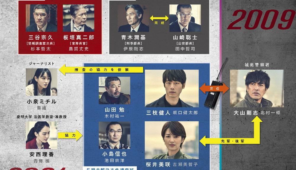 人物相関図_劇場版シグナル