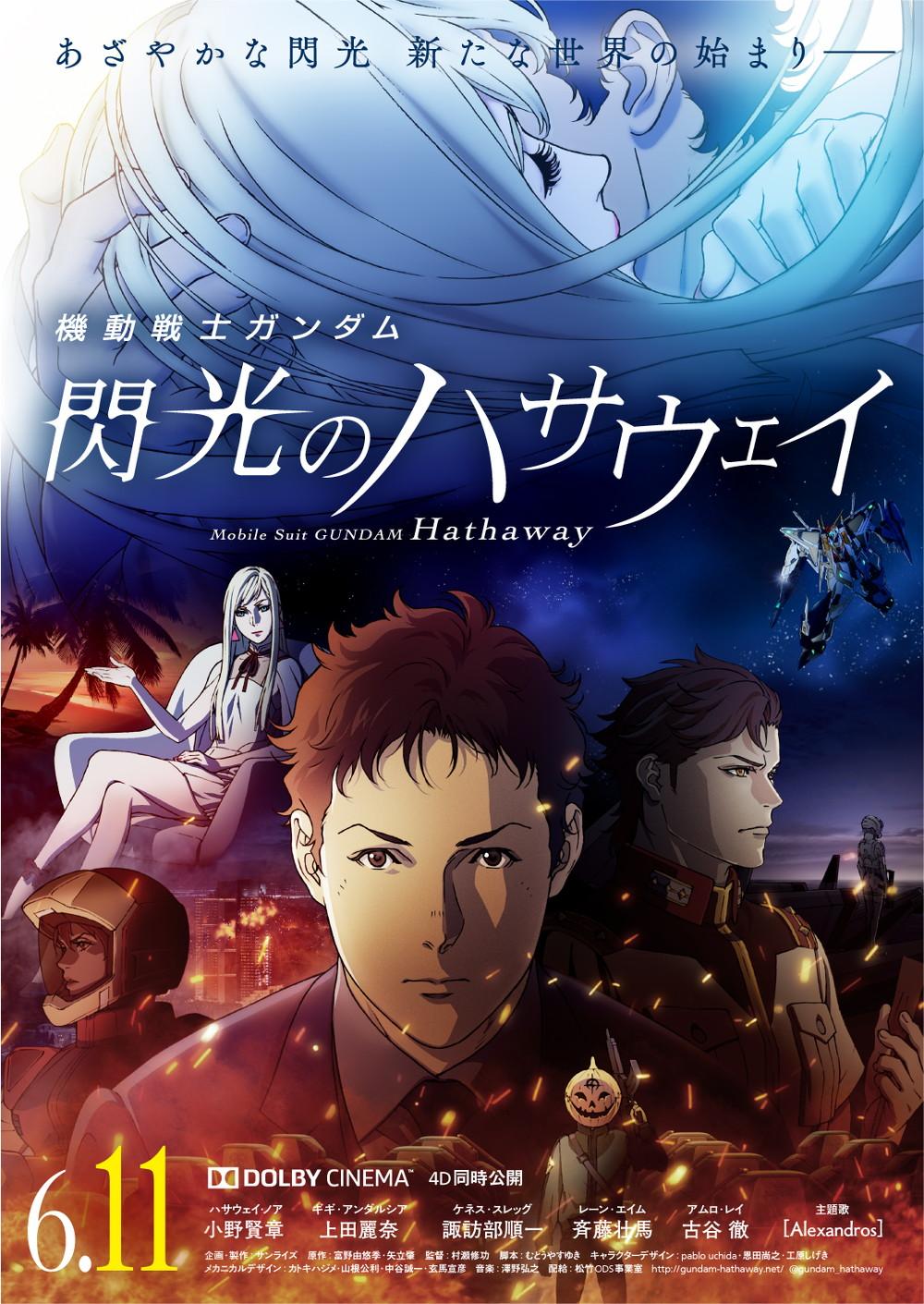 映画『機動戦士ガンダム 閃光のハサウェイ』